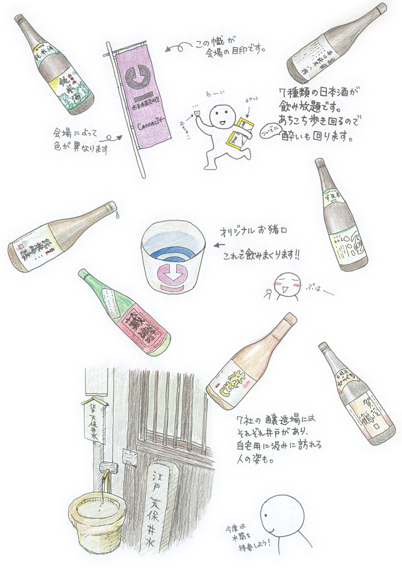西条酒造芸術祭では7種類の日本酒が飲み放題です。あちこち歩きまわるので酔も回ります。