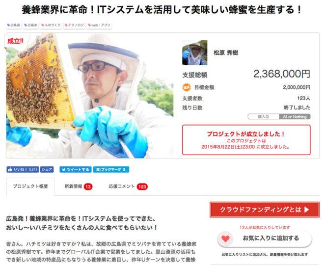 Bee Sensingの開発費はクラウドファンディングで